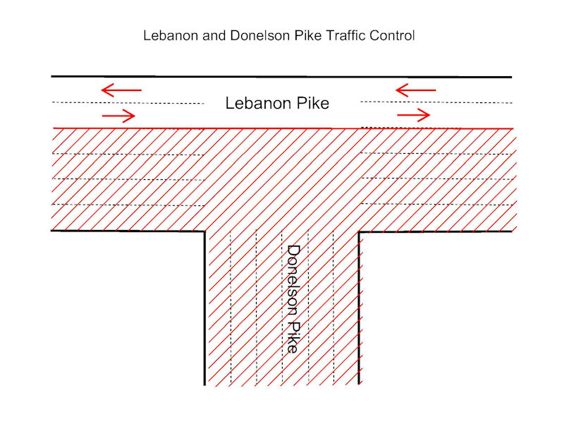 Lebanon Pike Traffic Control Diagram